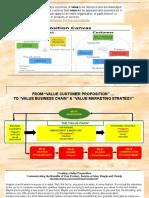 Value Prop.pptx