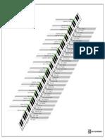 The Garage Kit - Default Mapping.pdf