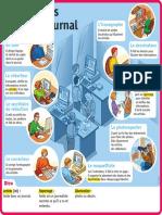 lpq41-les-metiers-dans-un-journal.pdf