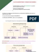 4 Farmacos Accion Colinergica o Colinomimeětica. sep-2017