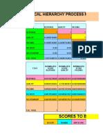 ahp-matrix-template