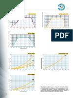 Serie mille RX1025 Diagrammi.pdf