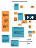 FLOWCHART INSTITUTION OF PROCEEDINGS FOR THE DISCIPLINE OF JUDGES AND JUSTICES.docx