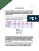 conectividad de colombia.docx