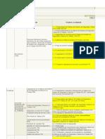 Formato autoevaluación estándares mínimos2.0
