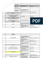 ISO 9001 2015 documented information list
