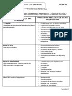 CARACTERISTICAS DE LOS CONTENIDOS PROPIOS DEL LENGUAJE TEATRAL