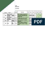 Resultados conv VIII Semilleros_Ciencias Básicas_20200122.pdf
