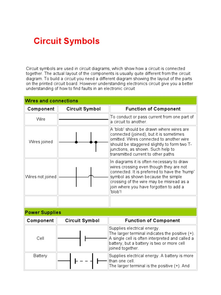 Contemporary Circuit Symbols Cell Gallery - Electrical Diagram Ideas ...