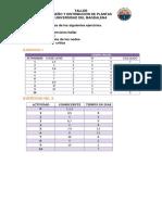 0. TALLER CPM - RELACION DE ACTIVIDADES - FLUJOGRAMA