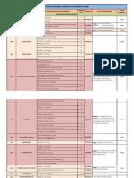 CARGOS OFRECIDOS CONCURSO DE RESIDENCIAS 2020. 04-03-20