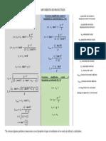 Ecuaciones del movimiento parabólico