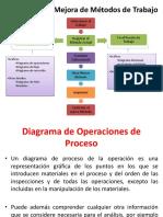 2. CLASE 2 - DIAGRAMA DE OPERACION