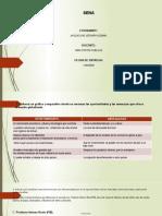 Evidencia 2_Comportamiento del mercado internacional.pptx