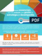8-recursos-essenciais-solucao-gestao-estrategia-desempenho
