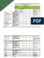 Formato de requerimientos (elementos, accesorios equipos y materiales GDH ECP