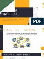 CICLO DE INGRESOS SIC.pptx