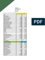 ejercicio metodo de contribución financiera.xlsx