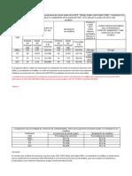 Resultados comparativos entre las ecuaciones de primer grado