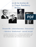 Aportes de las teorías de Vygotsky, Piaget , Bandura, Bruner.pptx