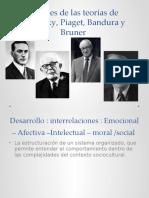Aportes de las teorías de Vygotsky, Piaget.pptx