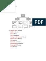 Solución tarea química.docx