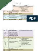 Cronograma de lecturas 1° cuatrimestre 2020