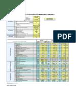 Simulador de Costos DFI .xls