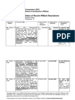 1.9-PRBoA-reso_effectivity