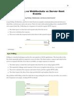 Long-Polling vs WebSockets vs Server-Sent Events