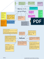 Vista general psicopatologia, pdf