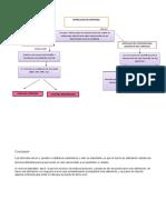 MAPA CONCEPTUALU2.docx