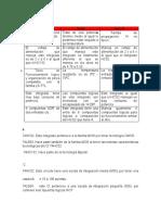 ACTIVIDAD 1 COMPUERTAS LOGICAS.docx