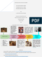 LINEA DE TIEMPO HISTORIA DE LA SEXUALIDAD