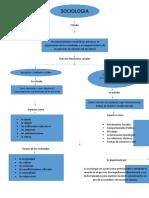 mapa conceptual humanidades.docx