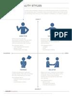 four_personality_styles.pdf