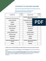 Positive vs negative inputs checklist