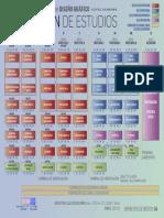 PLANESTUDIOSWEB2019.pdf