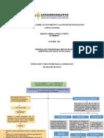 434176832-Mapa-Conceptual-Sobre-Ley-de-Fomento-y-Las-Fuentes-de-Financiacion-Hay-Va.docx