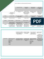 cuadro comparativo intervenciones extranjeras.docx