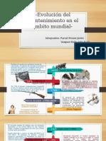 Evolución del mantenimiento en el ámbito mundial-
