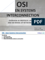 OSI Stack (Open Systems Interconnection)