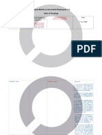 Meghan Markle vs Associated Newspapers LTD Table of Markle Pleadings 23-04-2020