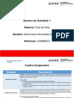 Actividad#5_DJHM_CicloDeVida.pdf