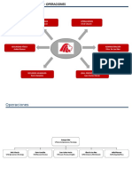 ORGANIGRAMA GRAL. - Operaciones (3).ppsx