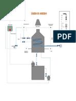 Diagrama de liquido de gobierno
