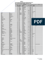 Elenco_esercizi_commerciali.pdf