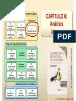 CAPÍTULO 6 DIRECCIÓN ESTRATÉGICA