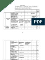 Proiect AA - Capitolele 4-8.doc