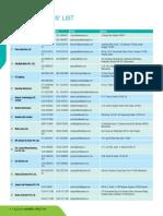 industrial list.pdf